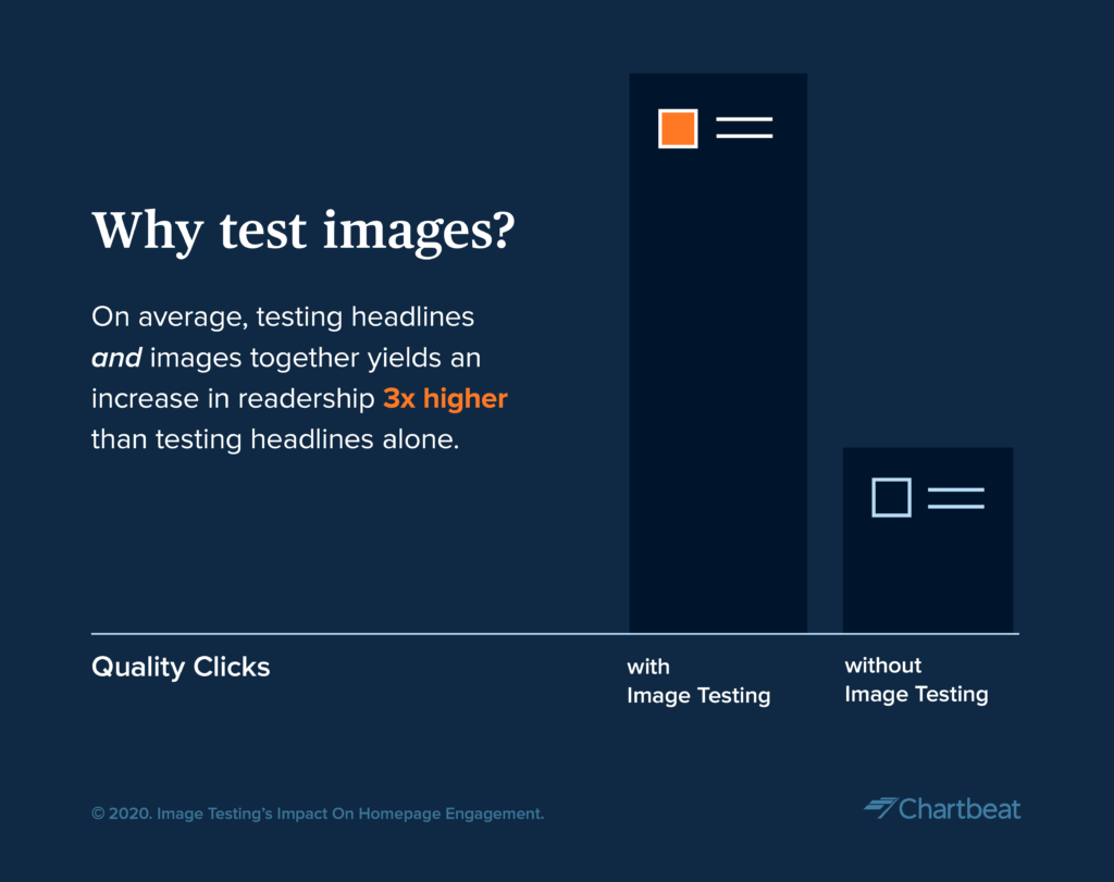 「イメージ・テスティング」がトップページのエンゲージメントに与えるインパクト